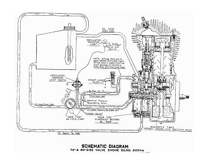 1942 ford wiring diagrams